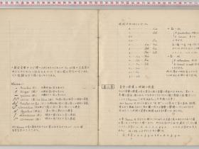 kuzuhara128